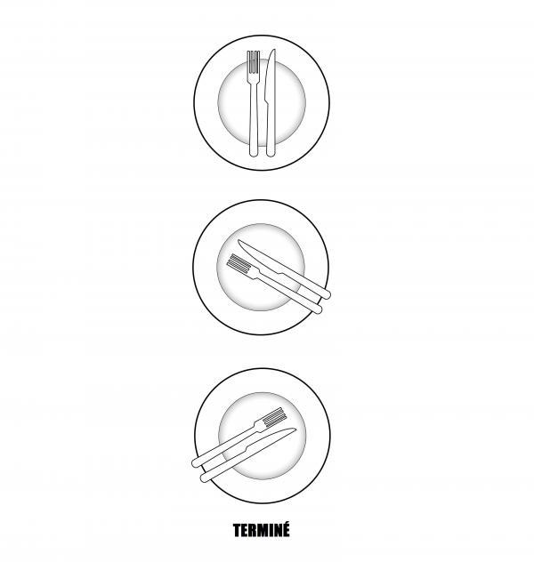 Ce que dit la position de vos couverts dans vos assiettes f noweb - Disposition des couverts en fin de repas ...